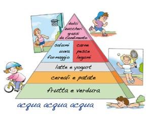 piramide_bambini